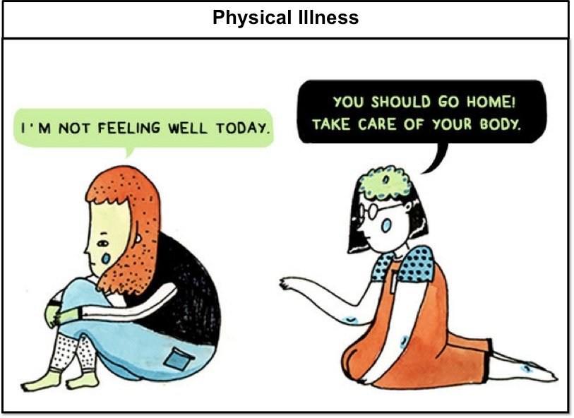 Difference between Mental Illness and Mental Disorder
