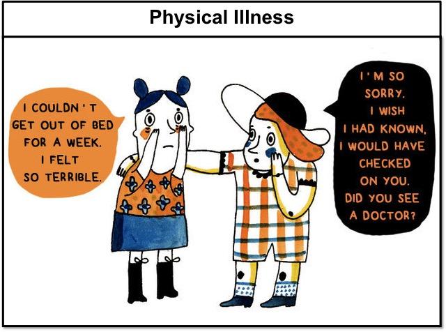 mj-godupdates-mental-vs-physical-illness-4a