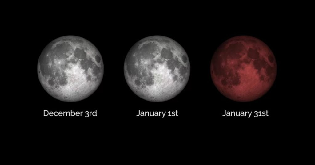 godupdates super blue blood moon jan 31 1