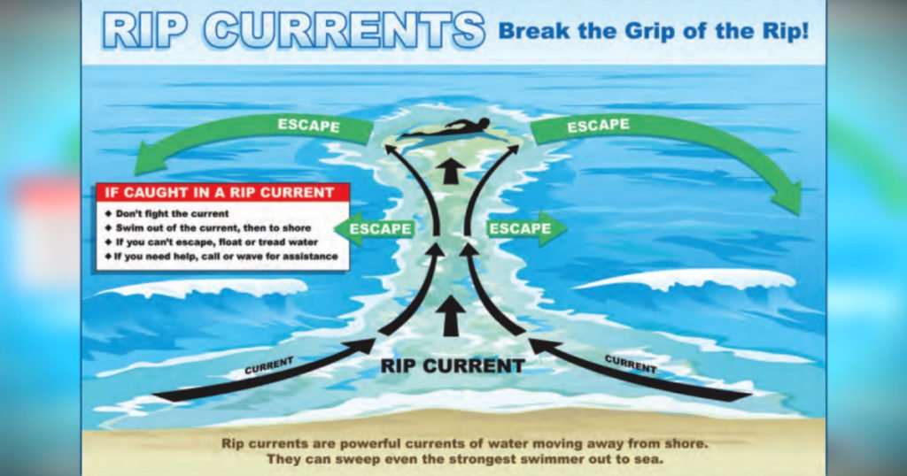 godupdates rip current safety tips after boy swept to sea 3